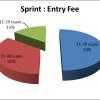 entry fee.jpg
