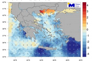 Sea Water temprature