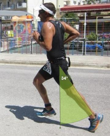 Τεχνική Τρεξίματος : Heel Striking vs. Mid foot running