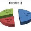 entry fee_2.jpg
