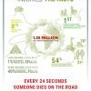 road-infographic-en (1)
